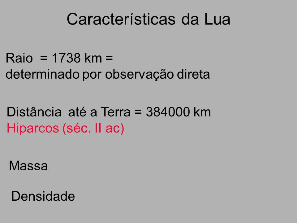 Raio = 1738 km = determinado por observação direta Distância até a Terra = 384000 km Hiparcos (séc. II ac) Massa Densidade Características da Lua
