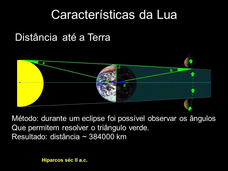 Distância até a Terra Características da Lua Método: durante um eclipse foi possível observar os ângulos Que permitem resolver o triângulo verde. Resu