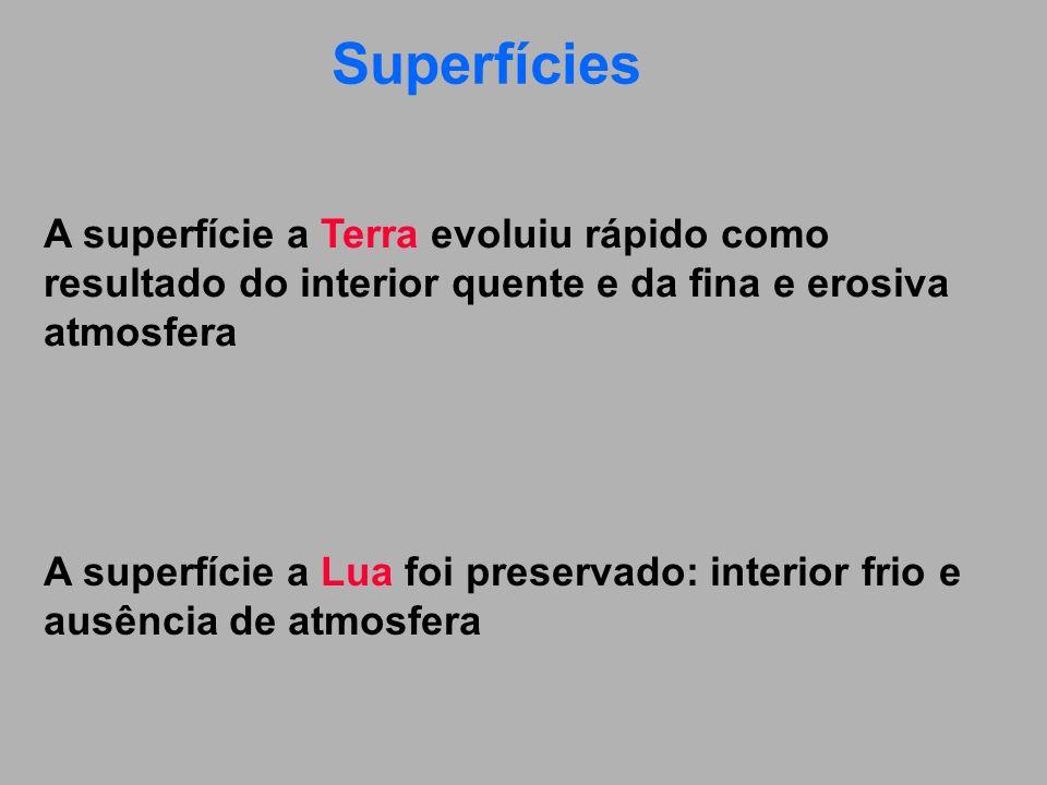 Superfícies A superfície a Terra evoluiu rápido como resultado do interior quente e da fina e erosiva atmosfera A superfície a Lua foi preservado: int