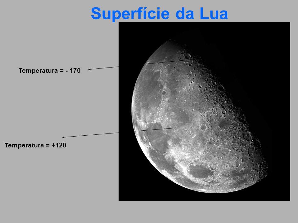 Superfície da Lua Temperatura = +120 Temperatura = - 170