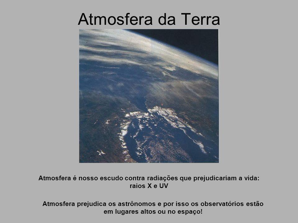 Atmosfera da Terra Atmosfera é nosso escudo contra radiações que prejudicariam a vida: raios X e UV Atmosfera prejudica os astrônomos e por isso os ob