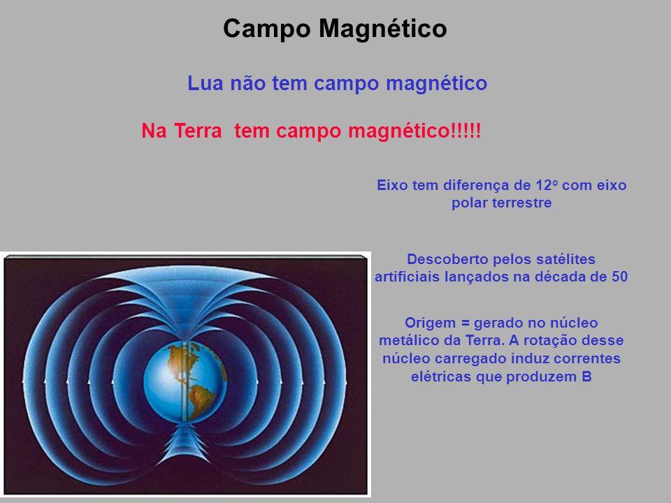 Campo Magnético Lua não tem campo magnético Na Terra tem campo magnético!!!!! Eixo tem diferença de 12 o com eixo polar terrestre Descoberto pelos sat