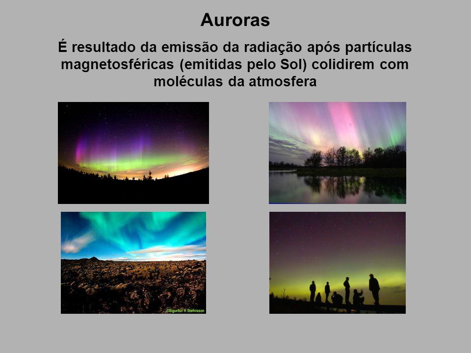 Auroras É resultado da emissão da radiação após partículas magnetosféricas (emitidas pelo Sol) colidirem com moléculas da atmosfera