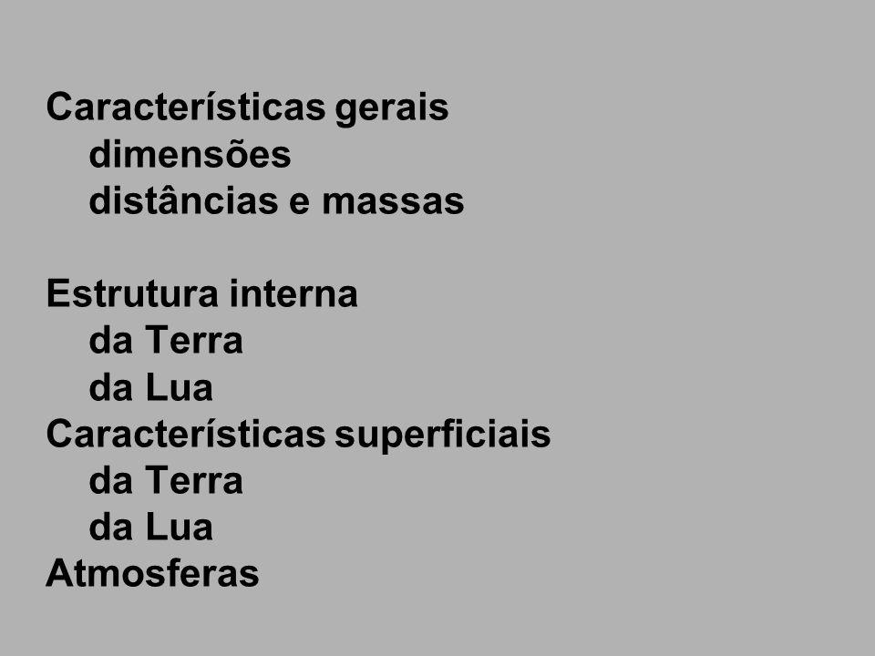 Características gerais dimensões distâncias e massas Estrutura interna da Terra da Lua Características superficiais da Terra da Lua Atmosferas