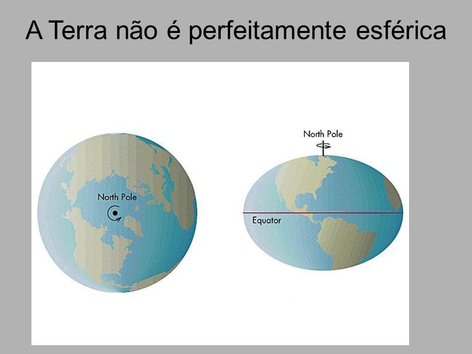 A Terra não é perfeitamente esférica