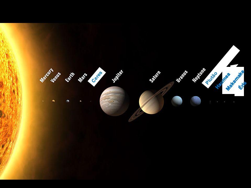 Ceres Plutão