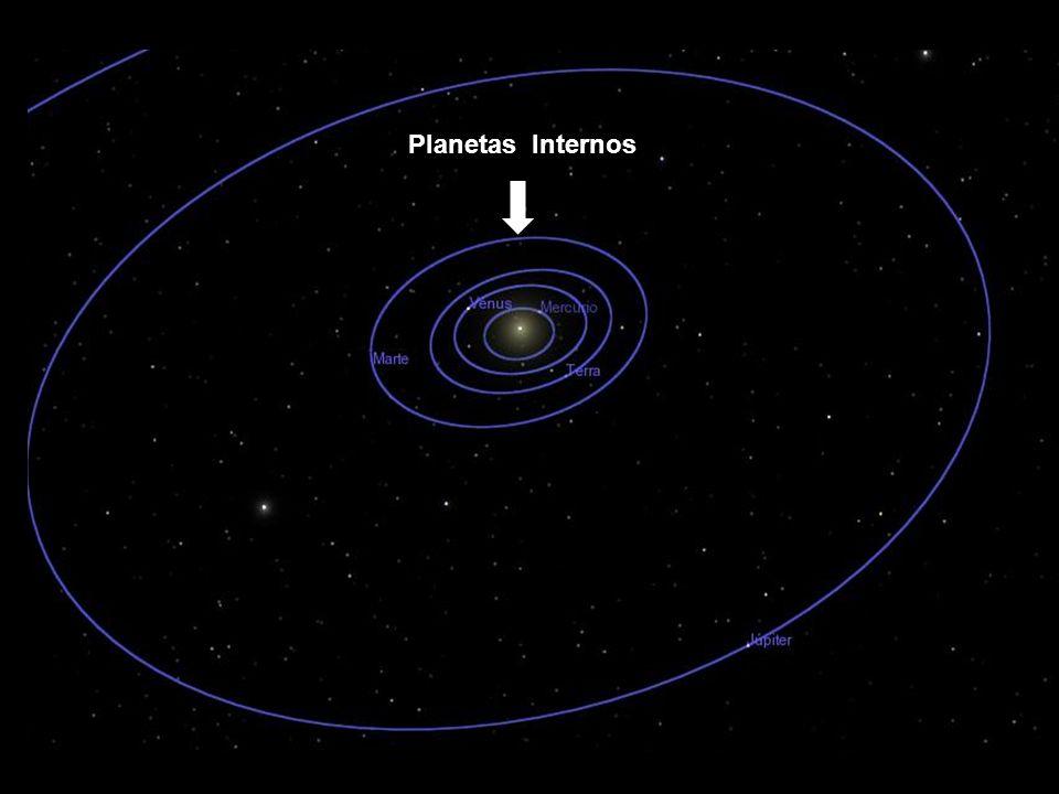 Planetas Internos