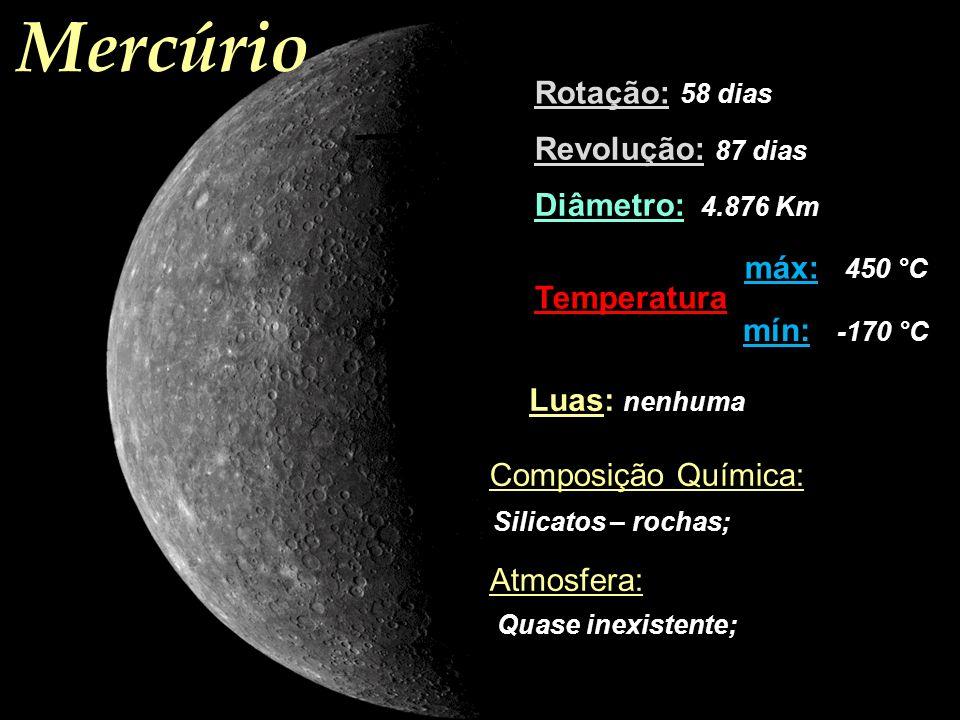 Temperatura mín: -170 °C Silicatos – rochas; Revolução: 87 dias Luas: nenhuma Mercúrio Diâmetro: 4.876 Km Rotação: 58 dias máx: 450 °C Composição Quím
