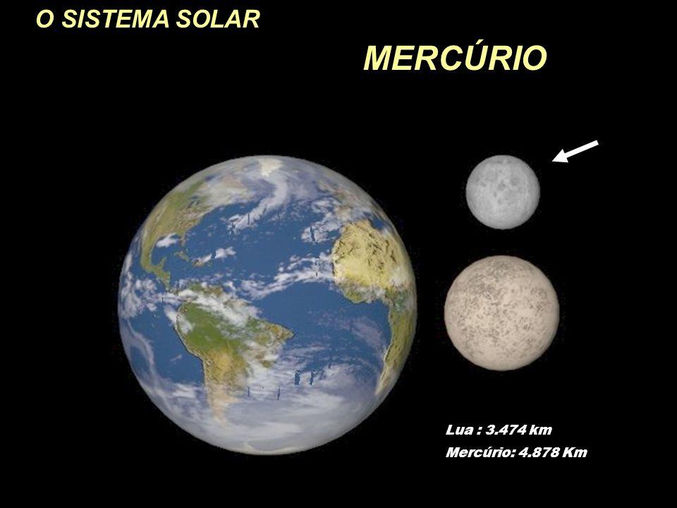 O SISTEMA SOLAR MERCÚRIO Tamanho comparado à Terra e à Lua Lua Lua : 3.474 km Mercúrio: 4.878 Km