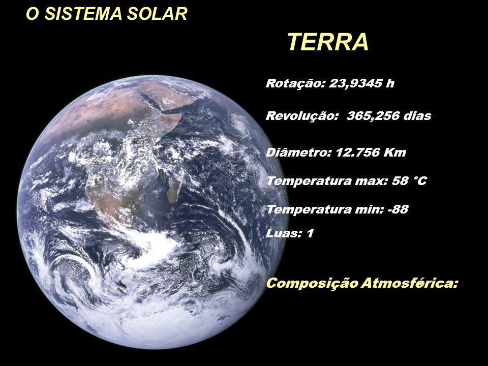 O SISTEMA SOLAR TERRA Rotação: 23,9345 h Diâmetro: 12.756 Km Temperatura max: 58 °C Temperatura min: -88 °C Composição Atmosférica: Nitrogênio Oxigêni