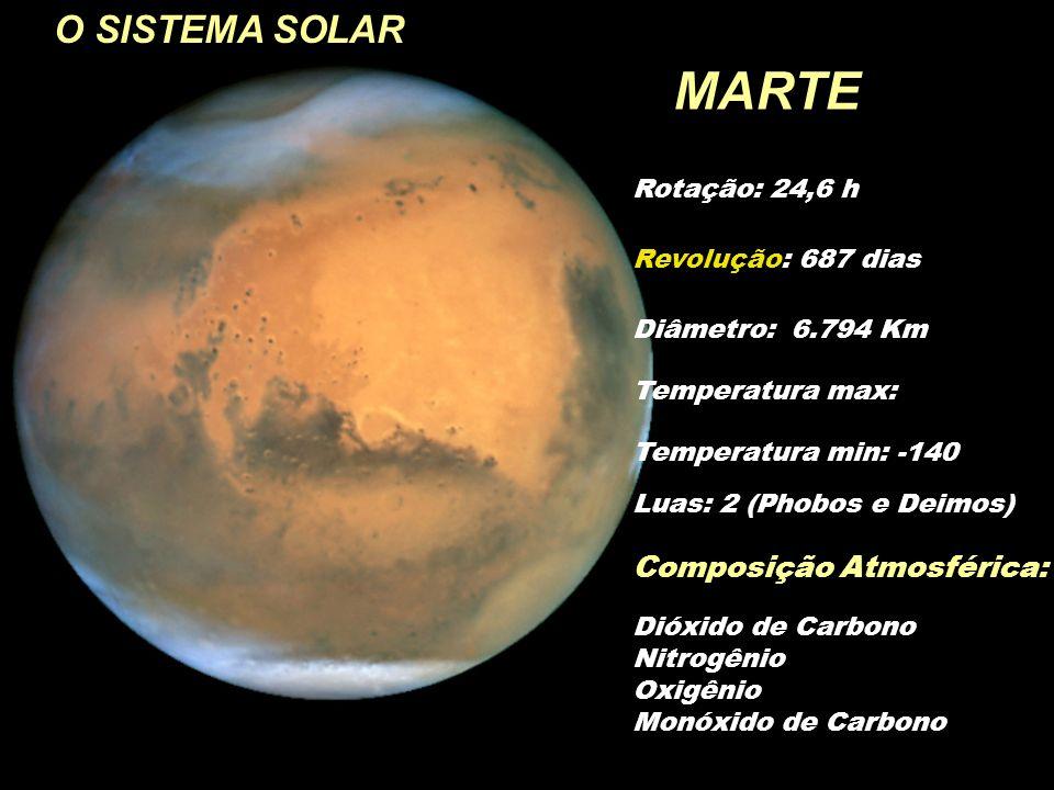 O SISTEMA SOLAR MARTE Rotação: 24,6 h Diâmetro: 6.794 Km Temperatura max: 20 °C Temperatura min: -140 °C Composição Atmosférica: Dióxido de Carbono Ni