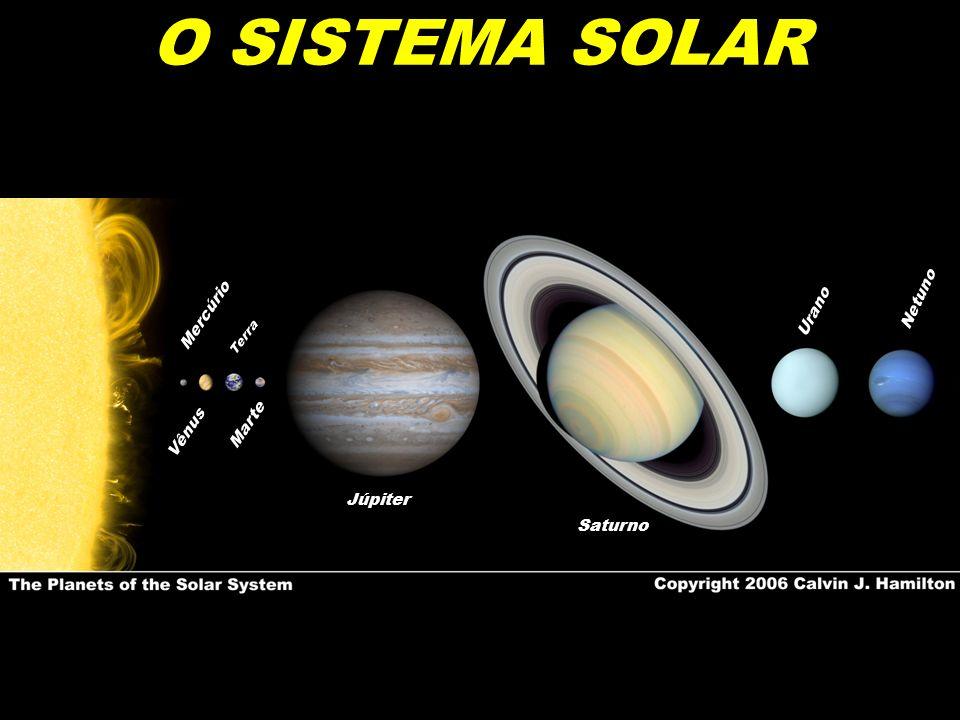 O SISTEMA SOLAR Mercúrio Vênus Terra Marte Júpiter Saturno Urano Netuno