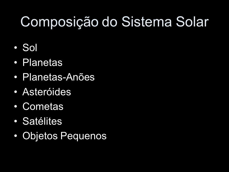 Composição do Sistema Solar Sol Planetas Planetas-Anões Asteróides Cometas Satélites Objetos Pequenos