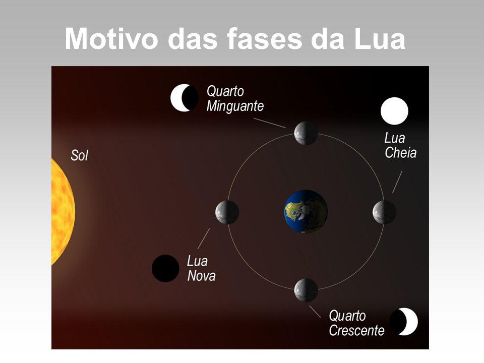 Motivo das fases da Lua