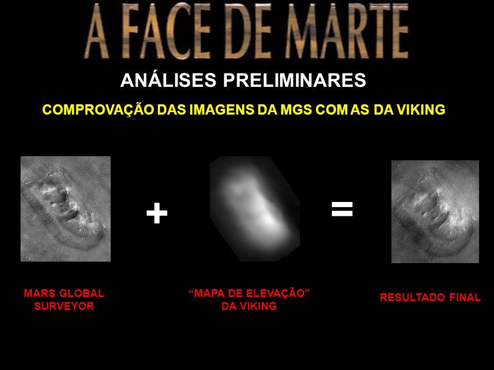 ANÁLISES PRELIMINARES = COMPROVAÇÃO DAS IMAGENS DA MGS COM AS DA VIKING MARS GLOBAL SURVEYOR MAPA DE ELEVAÇÃO DA VIKING RESULTADO FINAL +