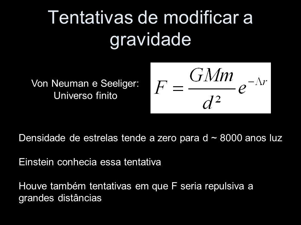 Tentativas de modificar a gravidade Von Neuman e Seeliger: Universo finito Densidade de estrelas tende a zero para d ~ 8000 anos luz Einstein conhecia essa tentativa Houve também tentativas em que F seria repulsiva a grandes distâncias