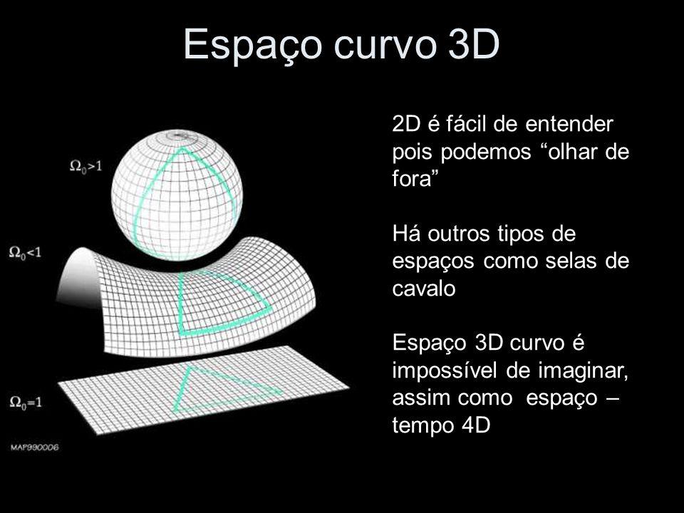 Espaço curvo 3D 2D é fácil de entender pois podemos olhar de fora Há outros tipos de espaços como selas de cavalo Espaço 3D curvo é impossível de imaginar, assim como espaço – tempo 4D