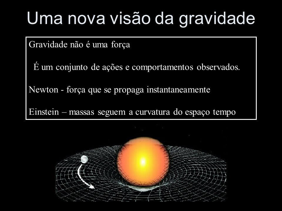 Uma nova visão da gravidade Gravidade não é uma força É um conjunto de ações e comportamentos observados. Newton - força que se propaga instantaneamen