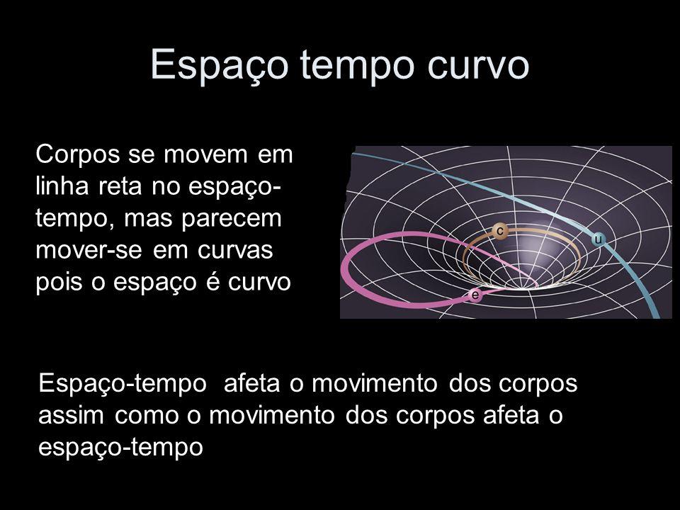 Espaço tempo curvo Corpos se movem em linha reta no espaço- tempo, mas parecem mover-se em curvas pois o espaço é curvo Espaço-tempo afeta o movimento dos corpos assim como o movimento dos corpos afeta o espaço-tempo