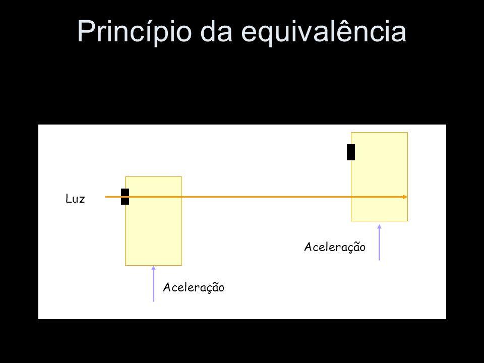 Luz Aceleração Princípio da equivalência