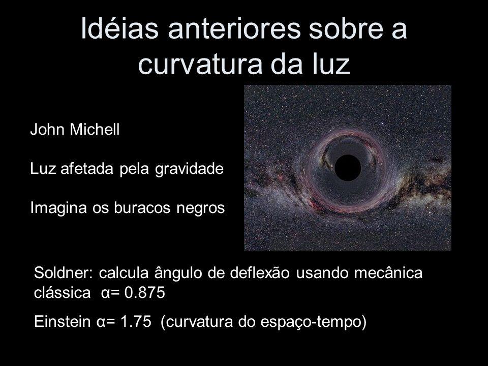 Idéias anteriores sobre a curvatura da luz John Michell Luz afetada pela gravidade Imagina os buracos negros Soldner: calcula ângulo de deflexão usando mecânica clássica α= 0.875 Einstein α= 1.75 (curvatura do espaço-tempo)