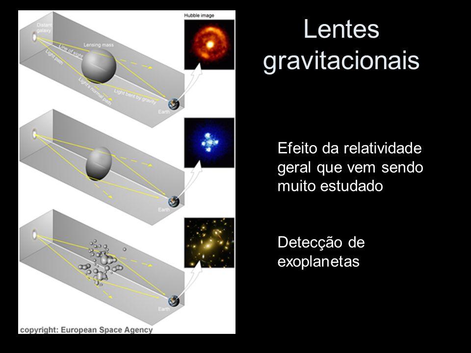 Lentes gravitacionais Efeito da relatividade geral que vem sendo muito estudado Detecção de exoplanetas