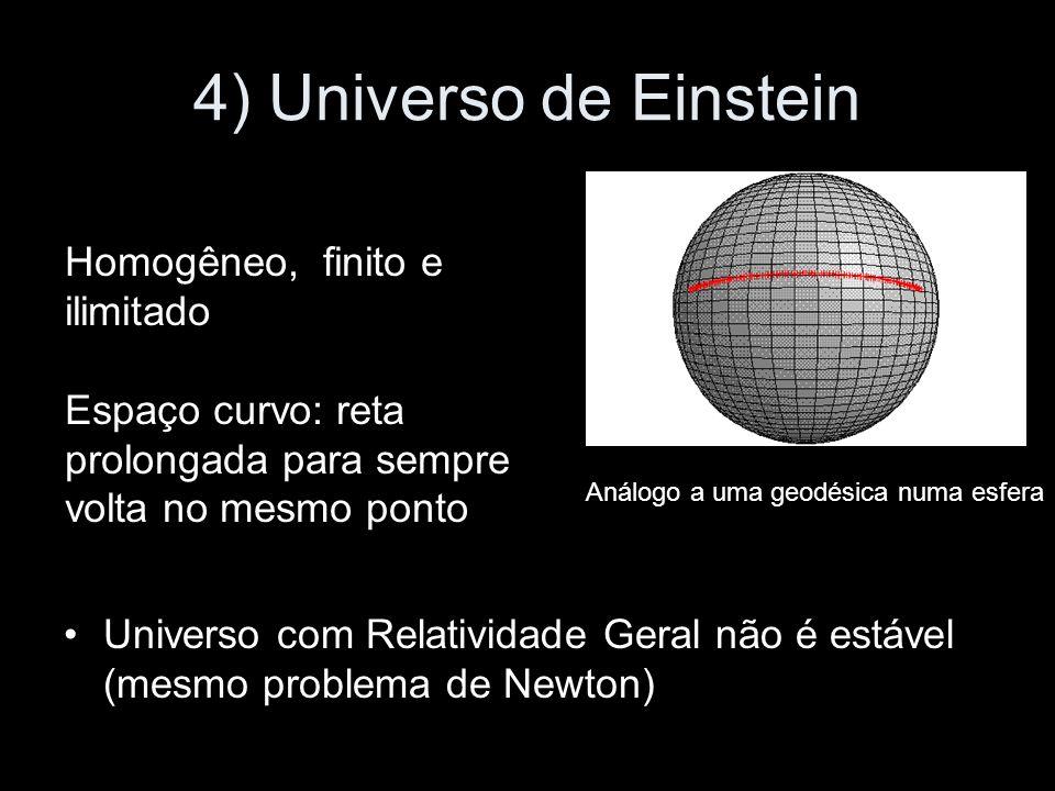 4) Universo de Einstein Universo com Relatividade Geral não é estável (mesmo problema de Newton) Homogêneo, finito e ilimitado Espaço curvo: reta prolongada para sempre volta no mesmo ponto Análogo a uma geodésica numa esfera