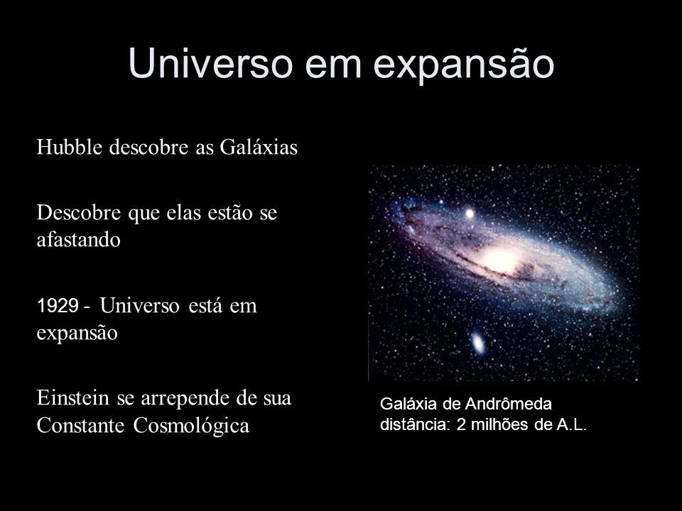 Universo em expansão Hubble descobre as Galáxias Descobre que elas estão se afastando 1929 - Universo está em expansão Einstein se arrepende de sua Constante Cosmológica Galáxia de Andrômeda distância: 2 milhões de A.L.