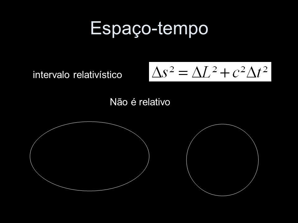 Espaço-tempo intervalo relativístico Não é relativo