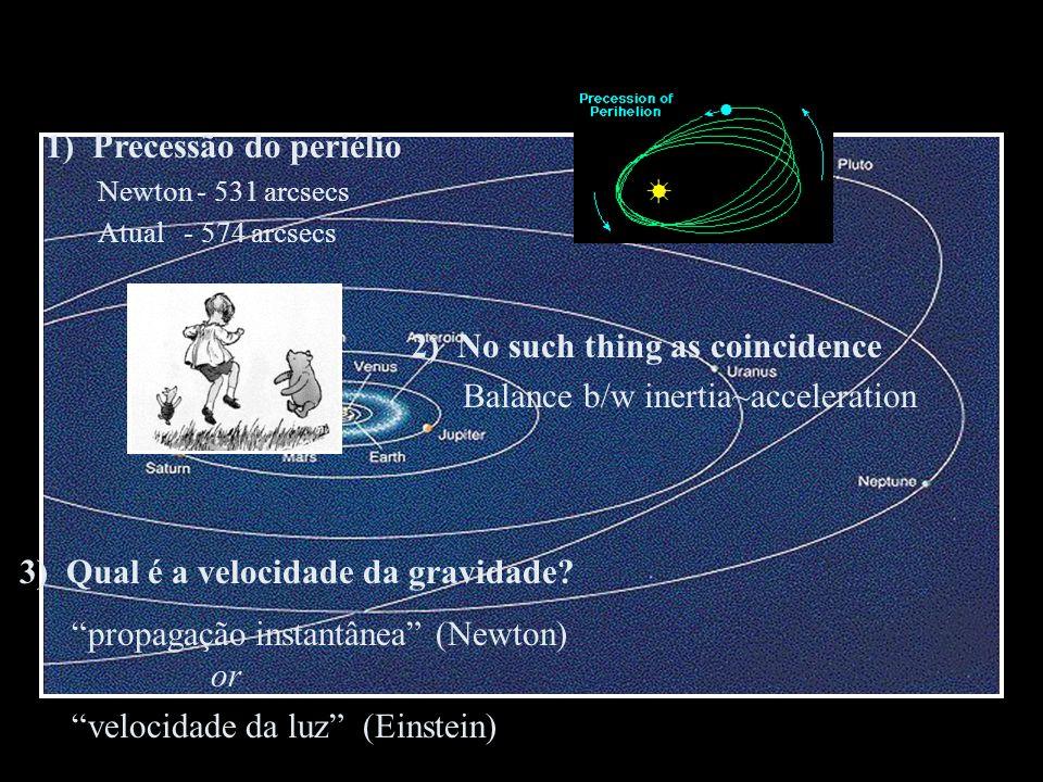 3) Qual é a velocidade da gravidade? propagação instantânea (Newton) or velocidade da luz (Einstein) 1) Precessão do periélio Newton - 531 arcsecs Atu