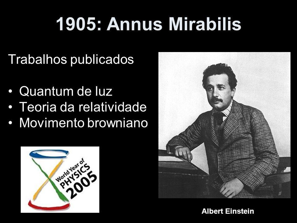 1905: Annus Mirabilis Trabalhos publicados Quantum de luz Teoria da relatividade Movimento browniano Albert Einstein