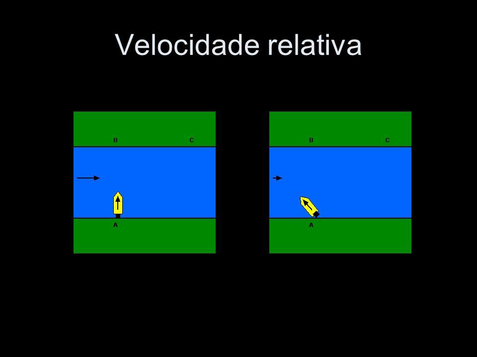 Velocidade relativa