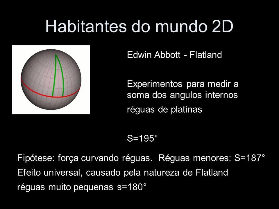 Habitantes do mundo 2D Edwin Abbott - Flatland Experimentos para medir a soma dos angulos internos réguas de platinas S=195° Fipótese: força curvando