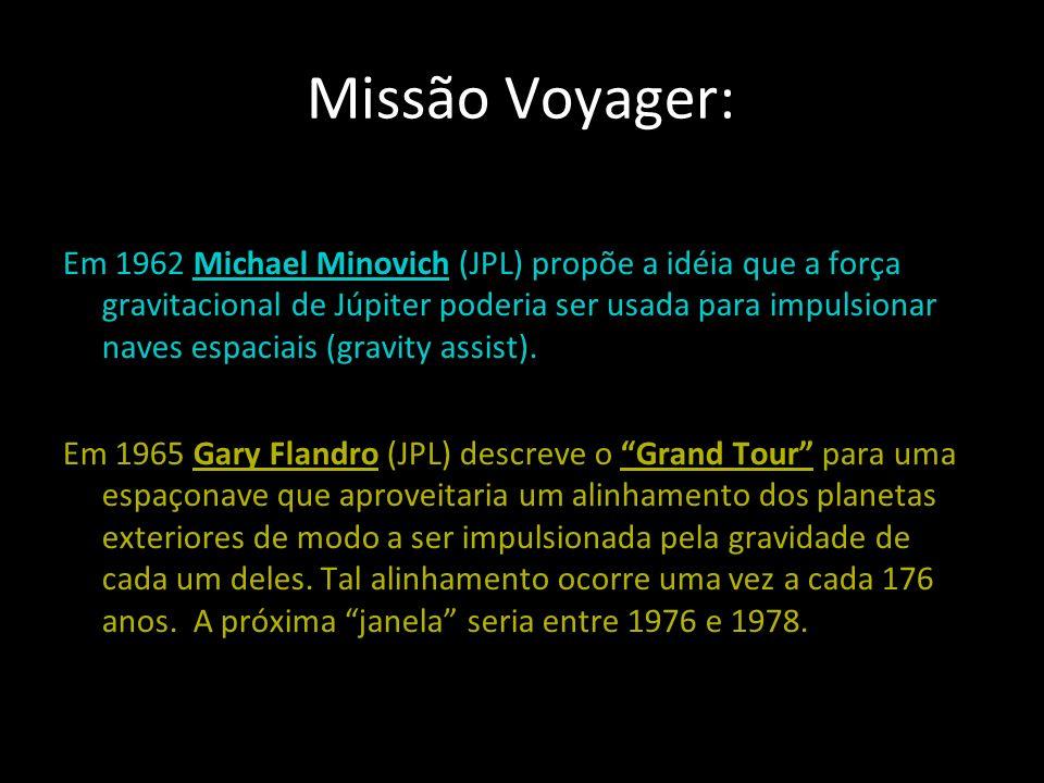 Missão Voyager: Em 1962 Michael Minovich (JPL) propõe a idéia que a força gravitacional de Júpiter poderia ser usada para impulsionar naves espaciais (gravity assist).
