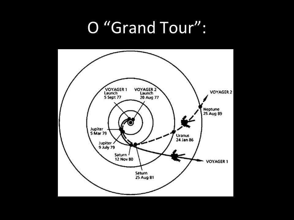 O Grand Tour: