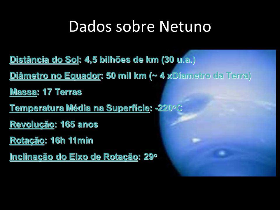 Dados sobre Netuno Distância do Sol: 4,5 bilhões de km (30 u.a.) Diâmetro no Equador: 50 mil km (~ 4 xDiametro da Terra) Massa: 17 Terras Temperatura Média na Superfície: -220 o C Revolução: 165 anos Rotação: 16h 11min Inclinação do Eixo de Rotação: 29 o