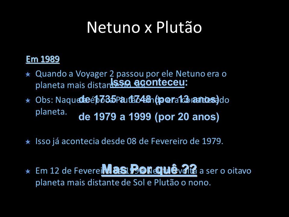 Em 1989 Quando a Voyager 2 passou por ele Netuno era o planeta mais distante do Sol.