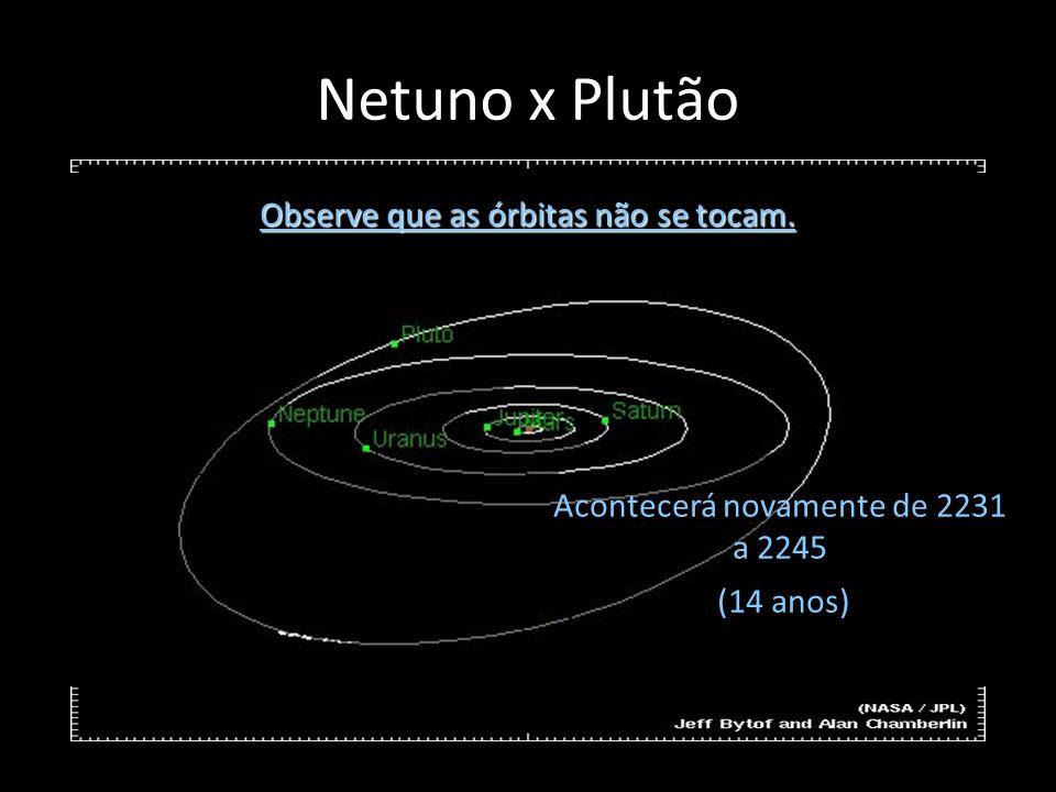 Netuno x Plutão Observe que as órbitas não se tocam. Acontecerá novamente de 2231 a 2245 (14 anos)