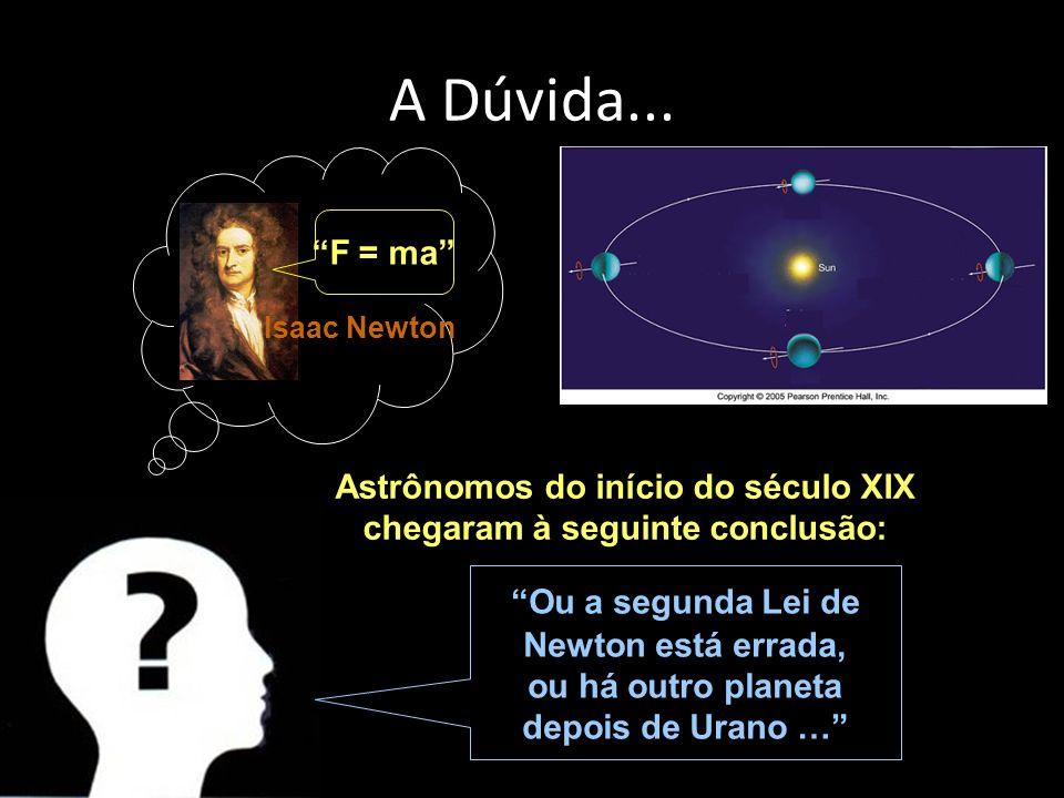 A Dúvida...