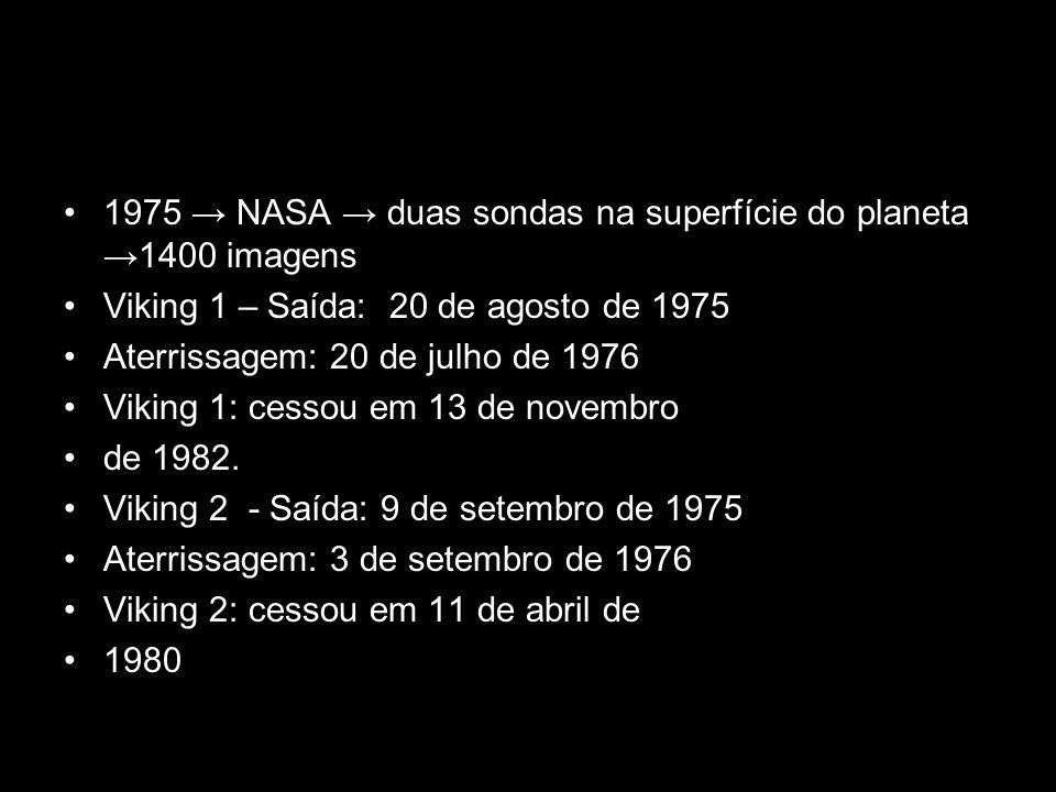 1975 NASA duas sondas na superfície do planeta 1400 imagens Viking 1 – Saída: 20 de agosto de 1975 Aterrissagem: 20 de julho de 1976 Viking 1: cessou