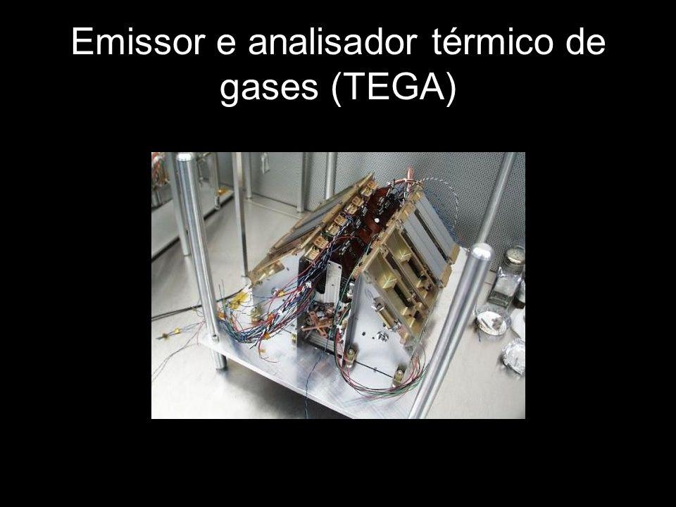 Emissor e analisador térmico de gases (TEGA)