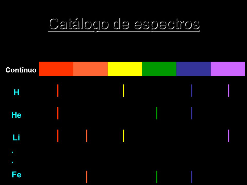 Catálogo de espectros HHeLi Contínuo Fe....