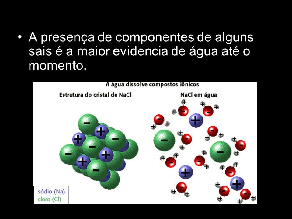 A presença de componentes de alguns sais é a maior evidencia de água até o momento.