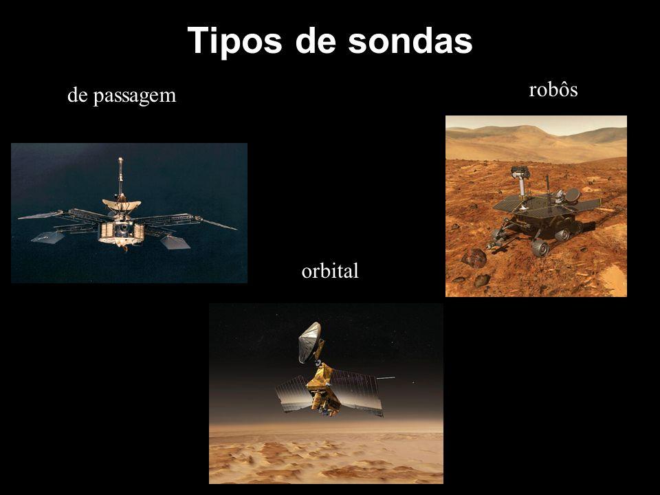 Tipos de sondas de passagem orbital robôs