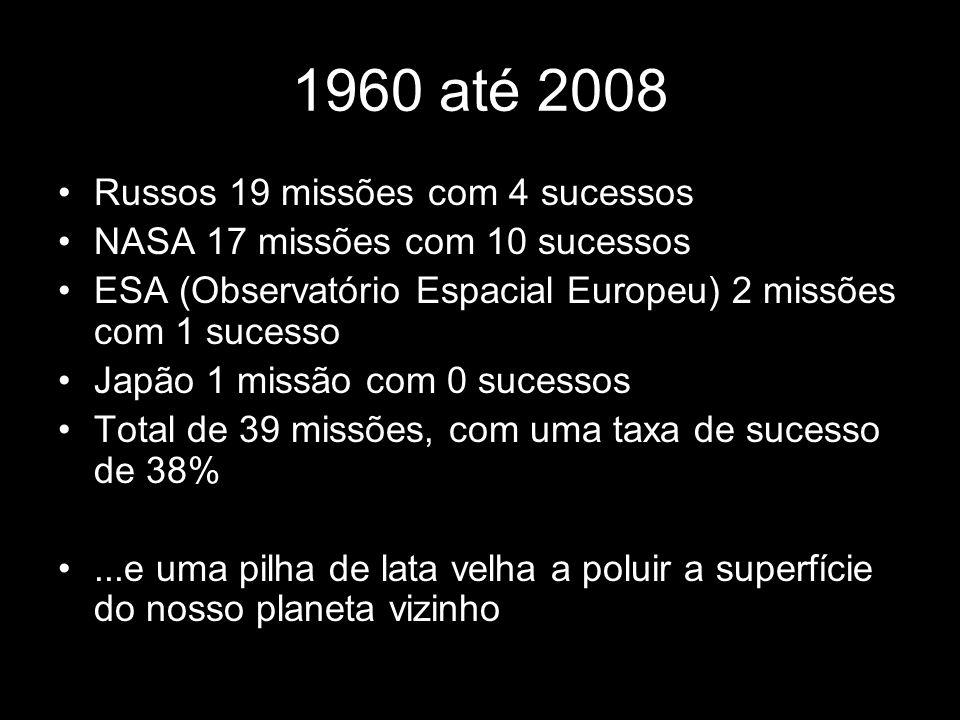 1960 até 2008 Russos 19 missões com 4 sucessos NASA 17 missões com 10 sucessos ESA (Observatório Espacial Europeu) 2 missões com 1 sucesso Japão 1 mis