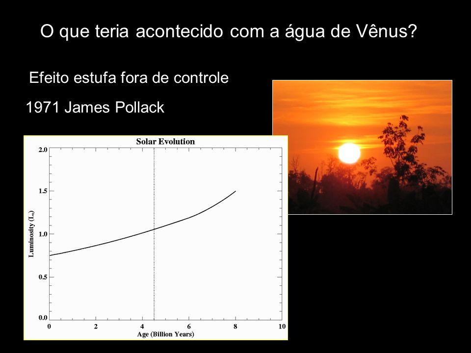 O que teria acontecido com a água de Vênus? 1971 James Pollack Efeito estufa fora de controle