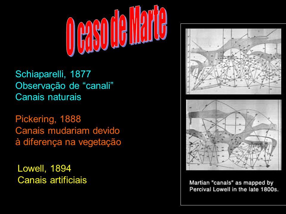 Schiaparelli, 1877 Observação de canali Canais naturais Pickering, 1888 Canais mudariam devido à diferença na vegetação Lowell, 1894 Canais artificiai