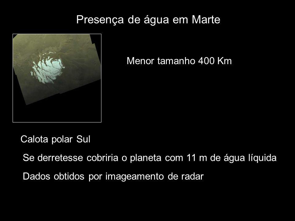 Presença de água em Marte Calota polar Sul Se derretesse cobriria o planeta com 11 m de água líquida Menor tamanho 400 Km Dados obtidos por imageament