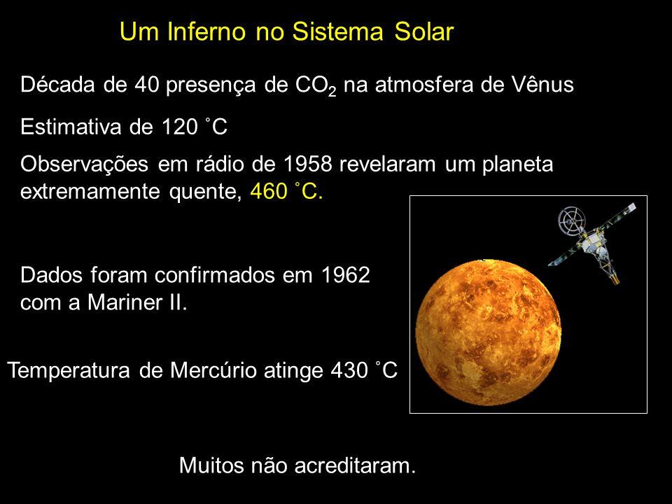 Observações em rádio de 1958 revelaram um planeta extremamente quente, 460 ˚C. Muitos não acreditaram. Dados foram confirmados em 1962 com a Mariner I