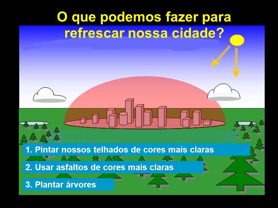 O que podemos fazer para refrescar nossa cidade? 1. Pintar nossos telhados de cores mais claras 2. Usar asfaltos de cores mais claras 3. Plantar árvor